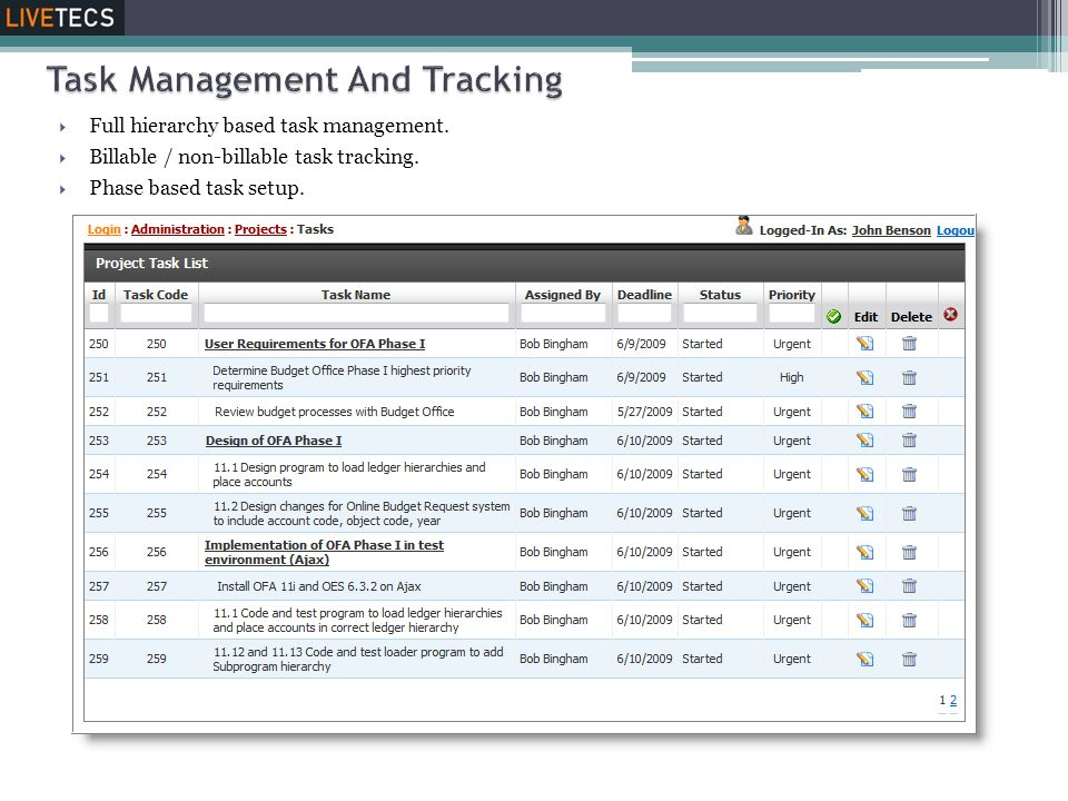 Task Management And Tracking
