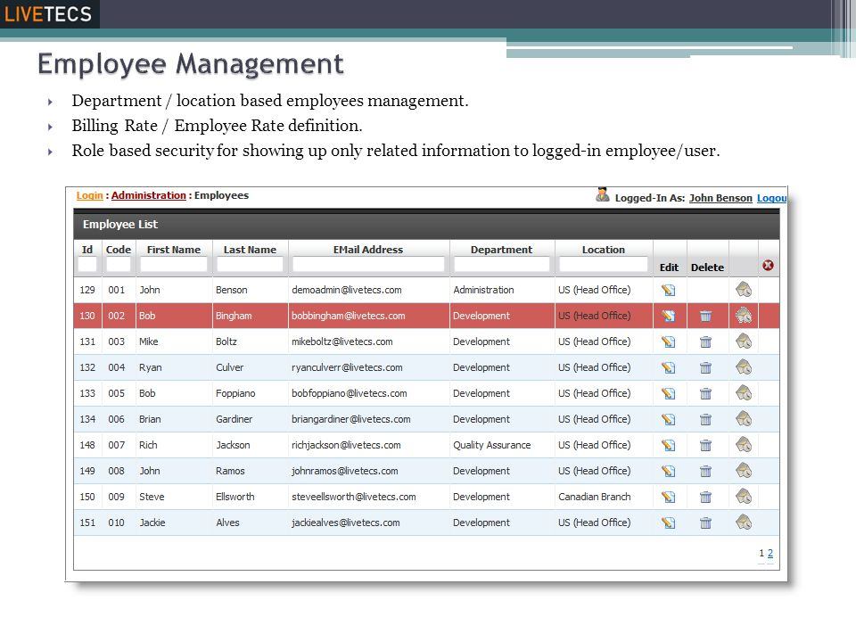 Employee Management Department / location based employees management.