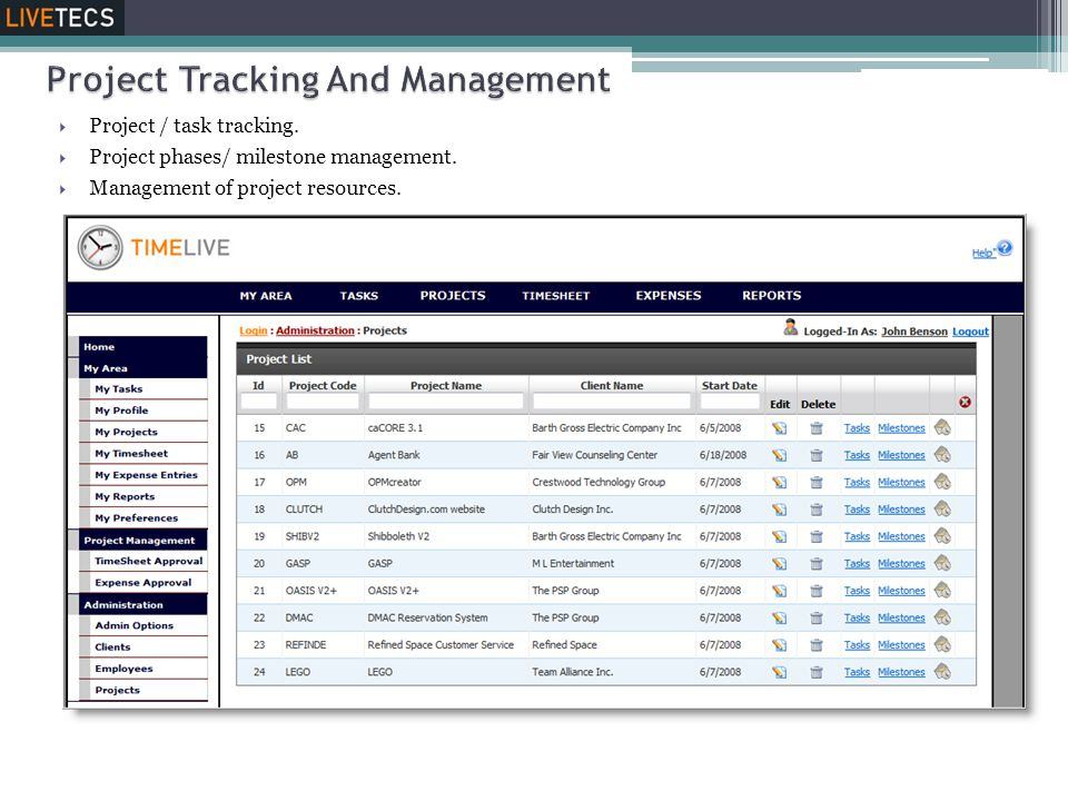 Project Tracking And Management