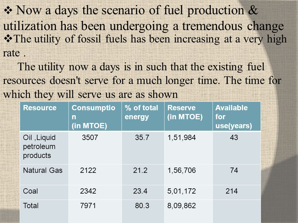 The utility of fossil fuels has been increasing at a very high rate .