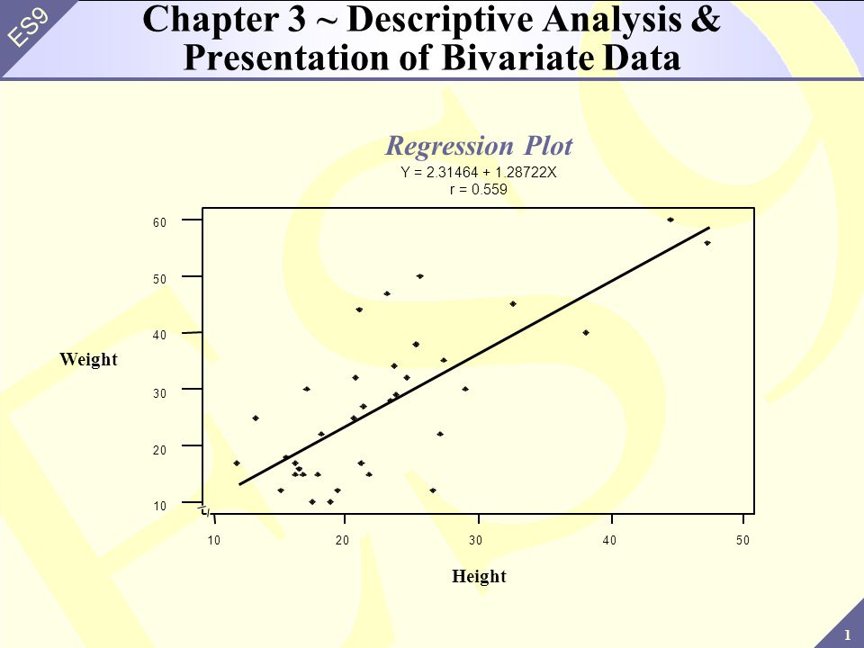 Chapter 3 ~ Descriptive Analysis & Presentation of Bivariate Data