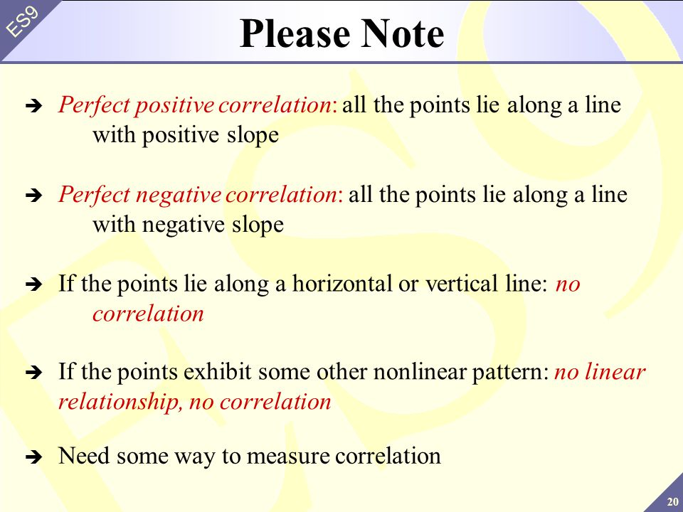 Please Note Perfect positive correlation: all the points lie along a line with positive slope.