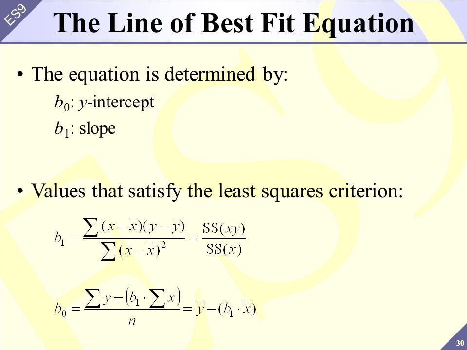 The Line of Best Fit Equation