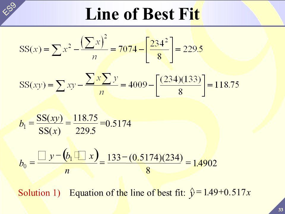 Line of Best Fit ( ) å y ^ b xy x 118 75 229 5 5174 = SS ( ) . 0. b y