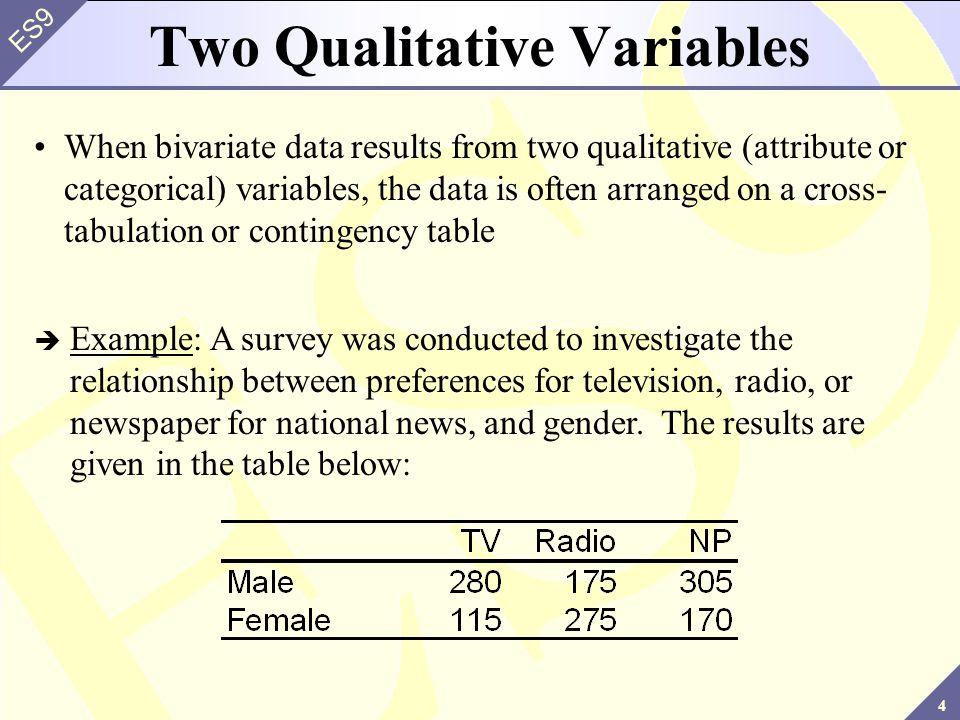 Two Qualitative Variables