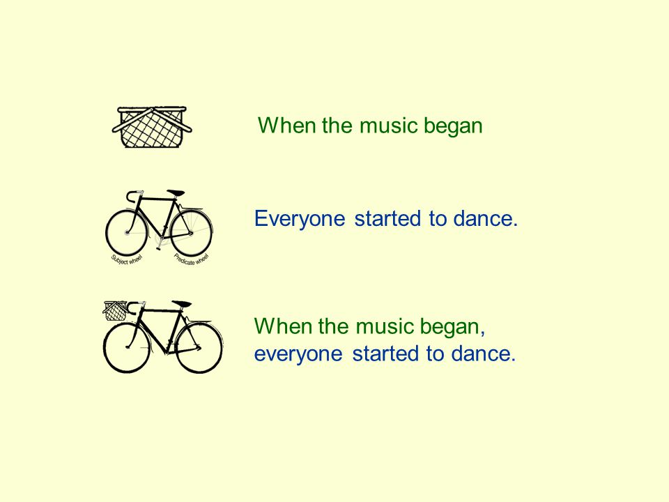 When the music began Everyone started to dance. When the music began, everyone started to dance.