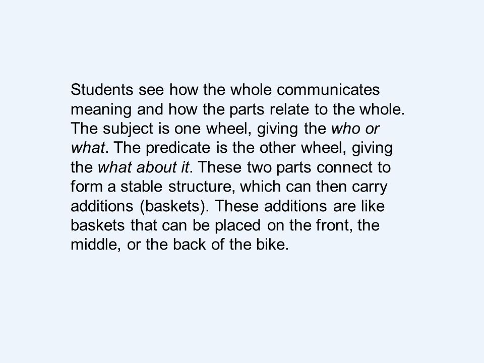 Students see how the whole communicates meaning and how the parts relate to the whole.