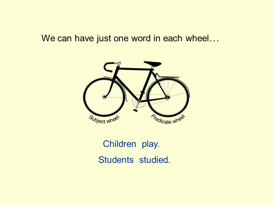 We can have just one word in each wheel…