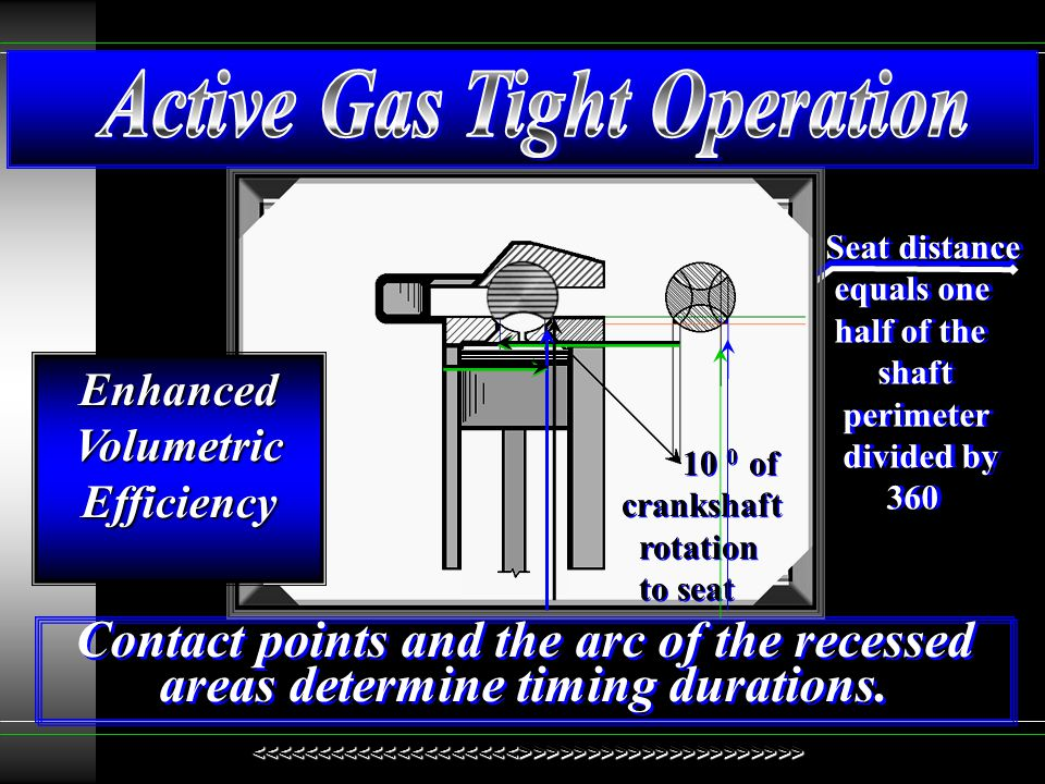 Untapped Power Active Gas Tight Operation