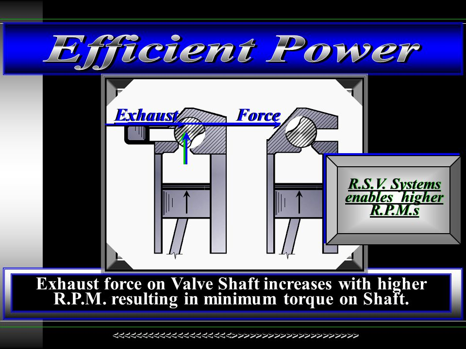 Efficient Power Energy within the Engine Effective gas tight operation