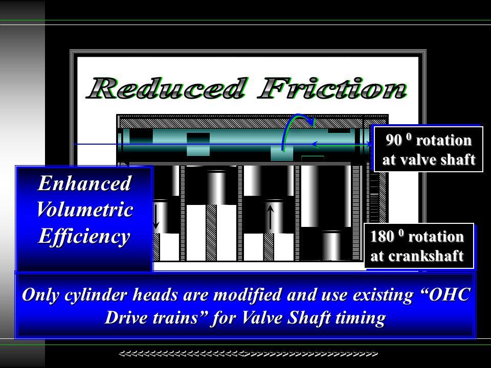 Enhanced Volumetric Efficiency