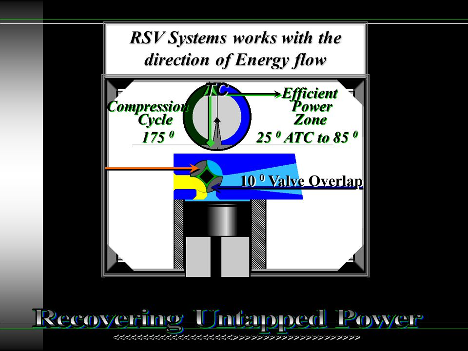 RSV Systems works with the direction of Energy flow