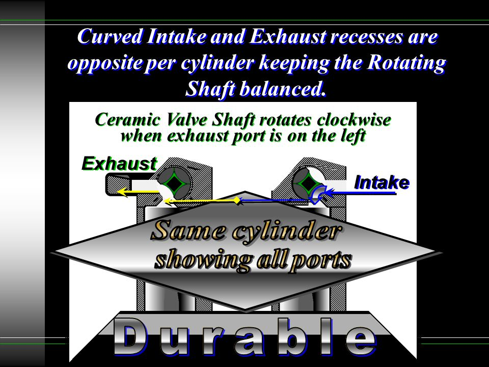 Ceramic Valve Shaft rotates clockwise when exhaust port is on the left