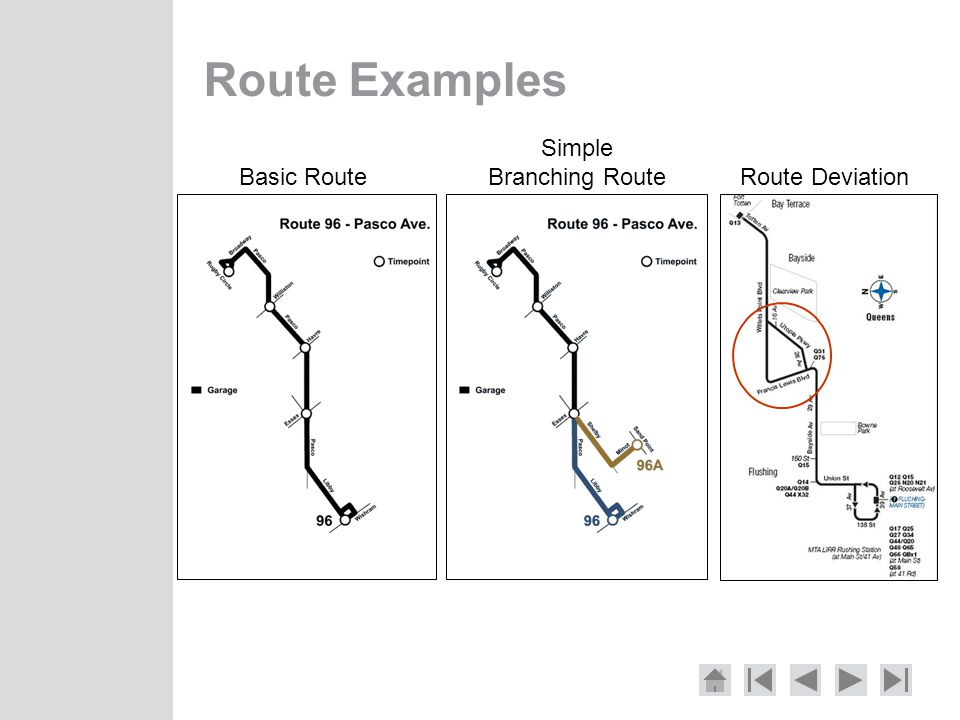 Simple Branching Route