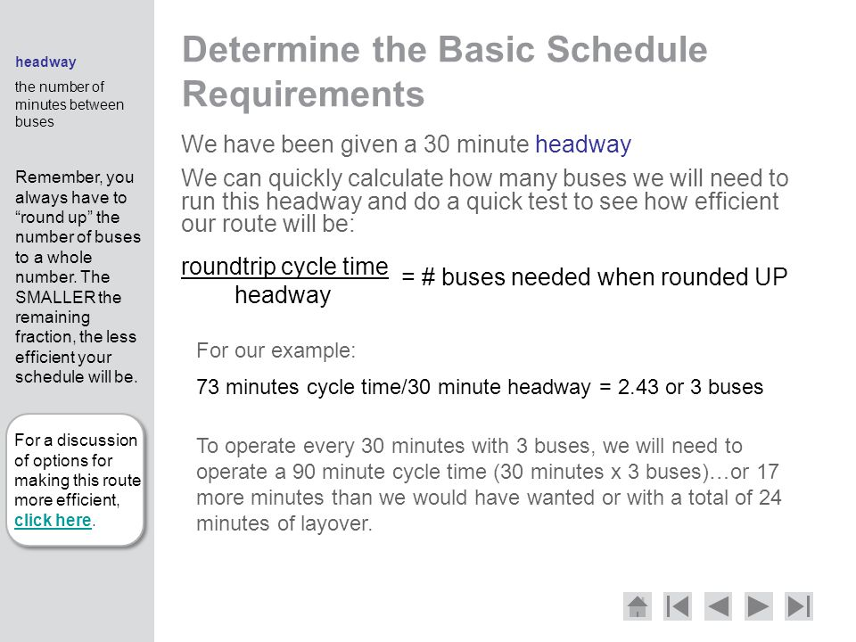 Determine the Basic Schedule Requirements