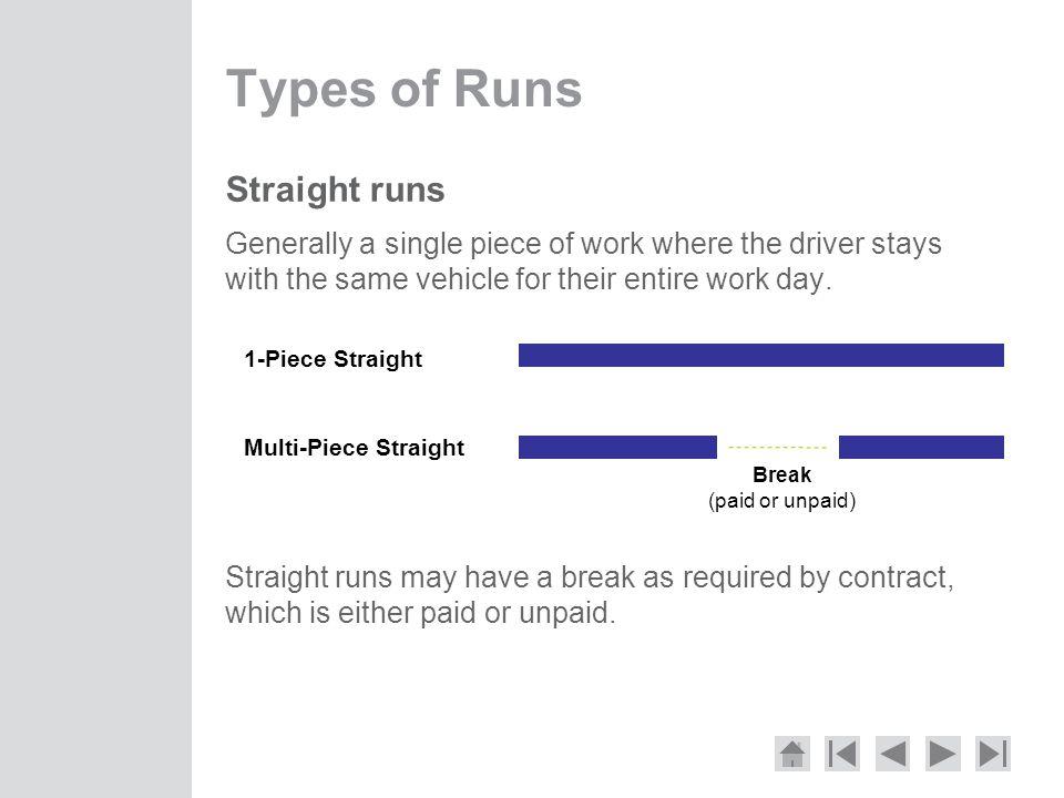 Types of Runs Straight runs