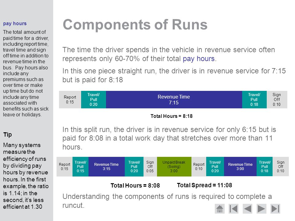 Components of Runs pay hours.