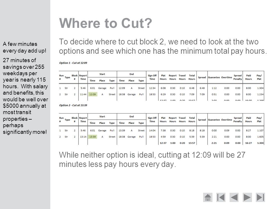 Where to Cut To decide where to cut block 2, we need to look at the two options and see which one has the minimum total pay hours.