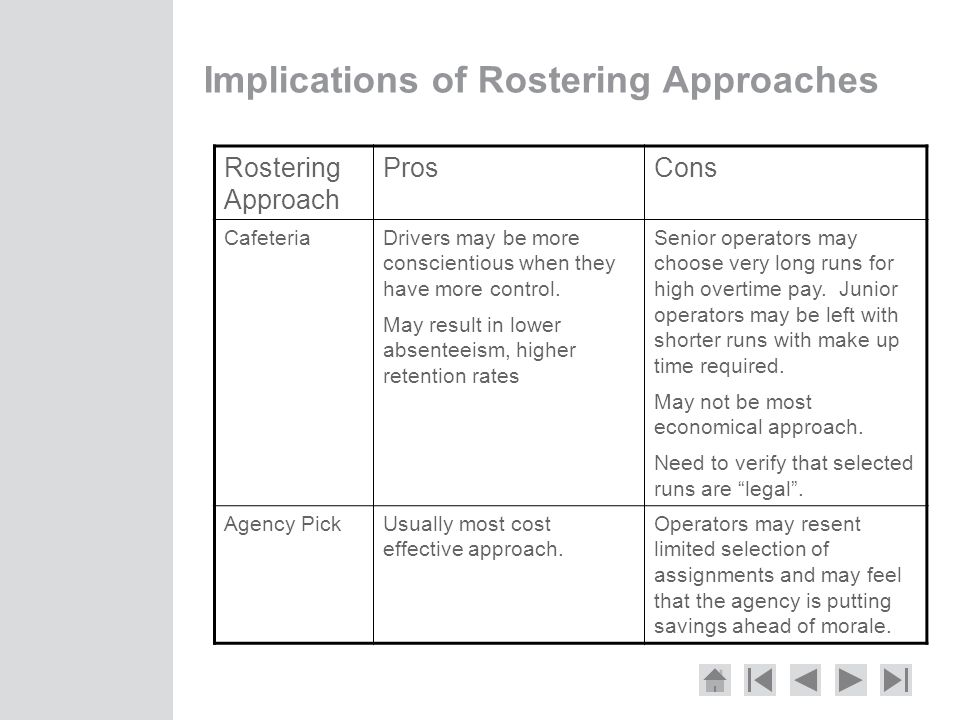 Implications of Rostering Approaches