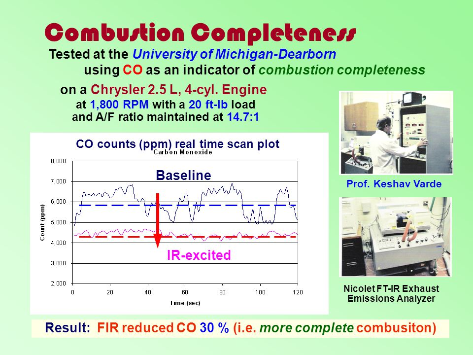 Combustion Completeness
