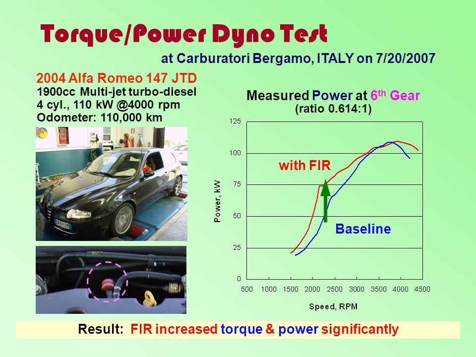 Torque/Power Dyno Test