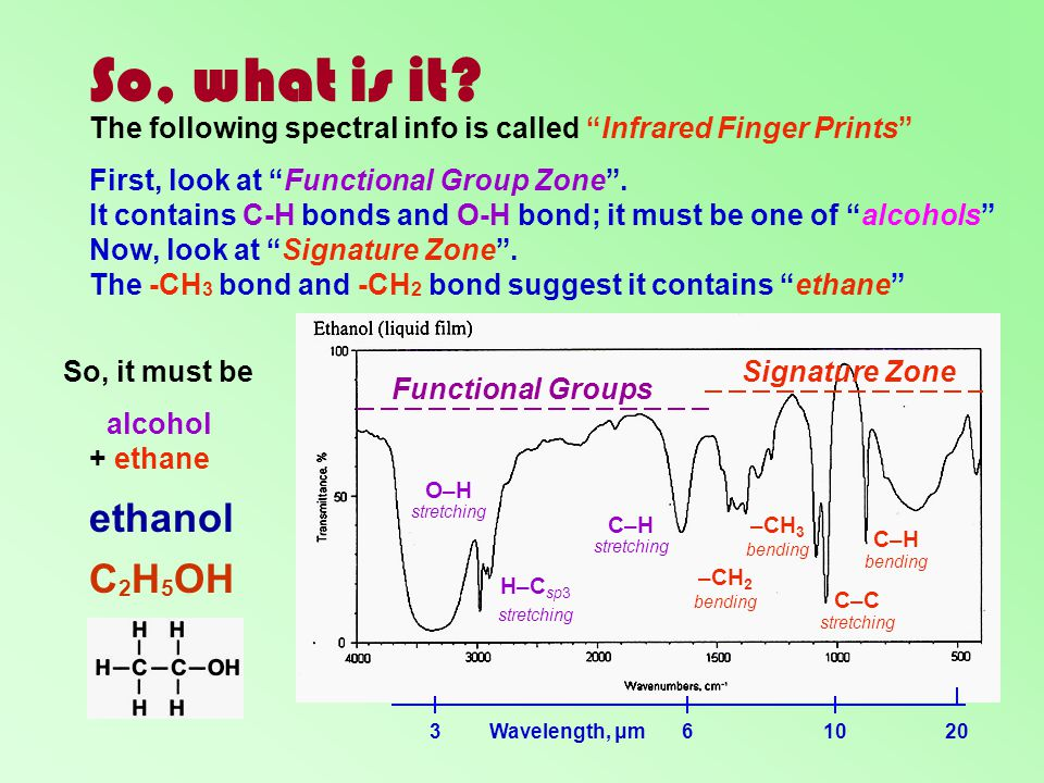 So, what is it ethanol C2H5OH