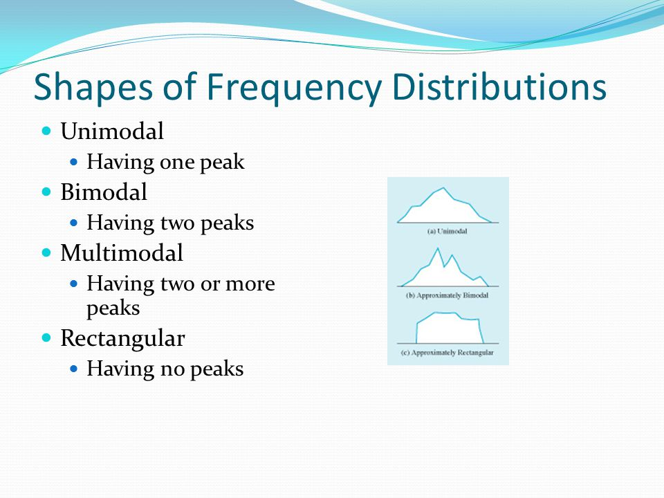 Shapes of Frequency Distributions