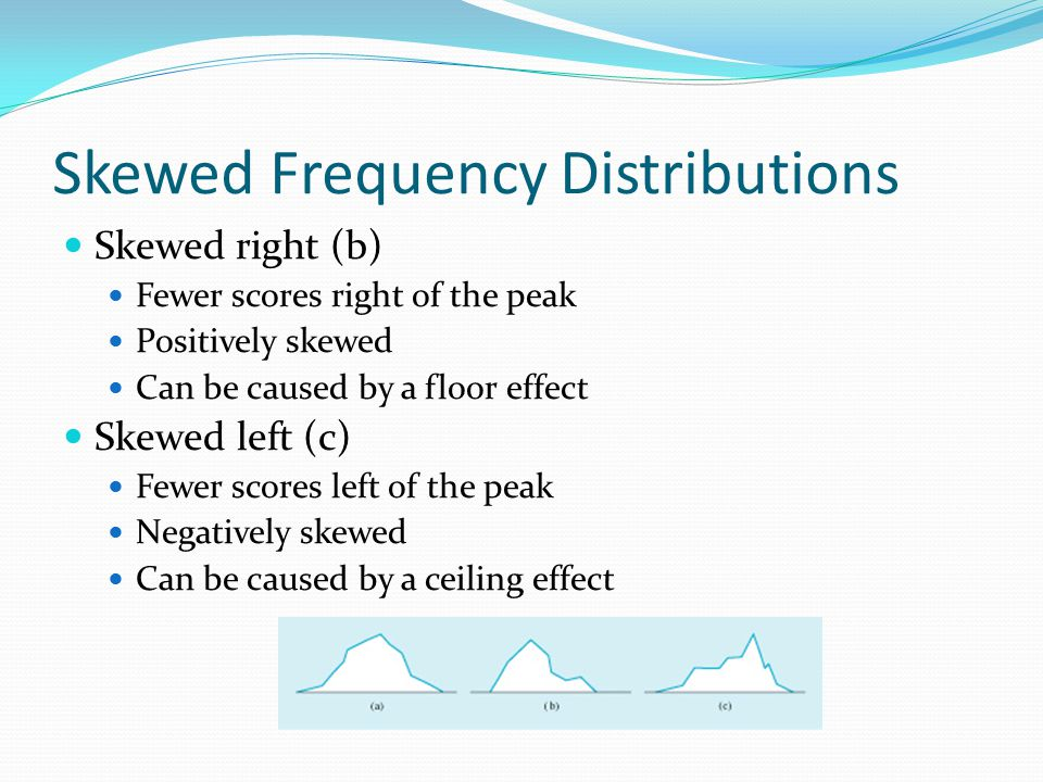 Skewed Frequency Distributions