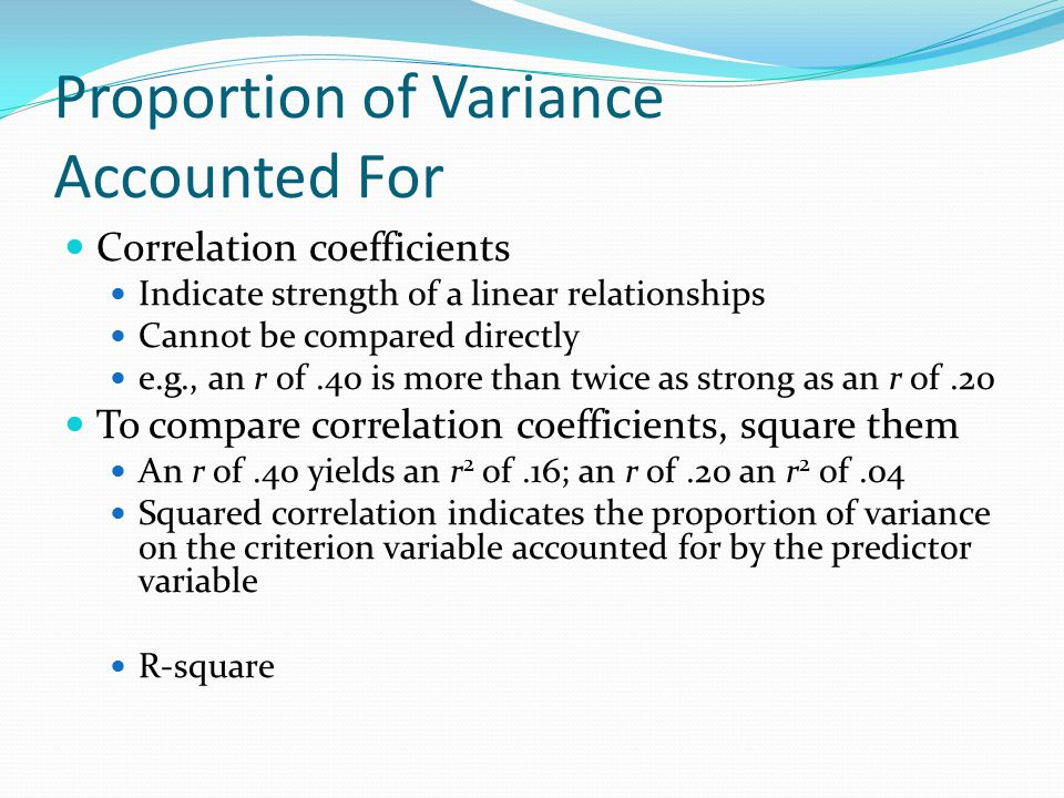 Proportion of Variance Accounted For