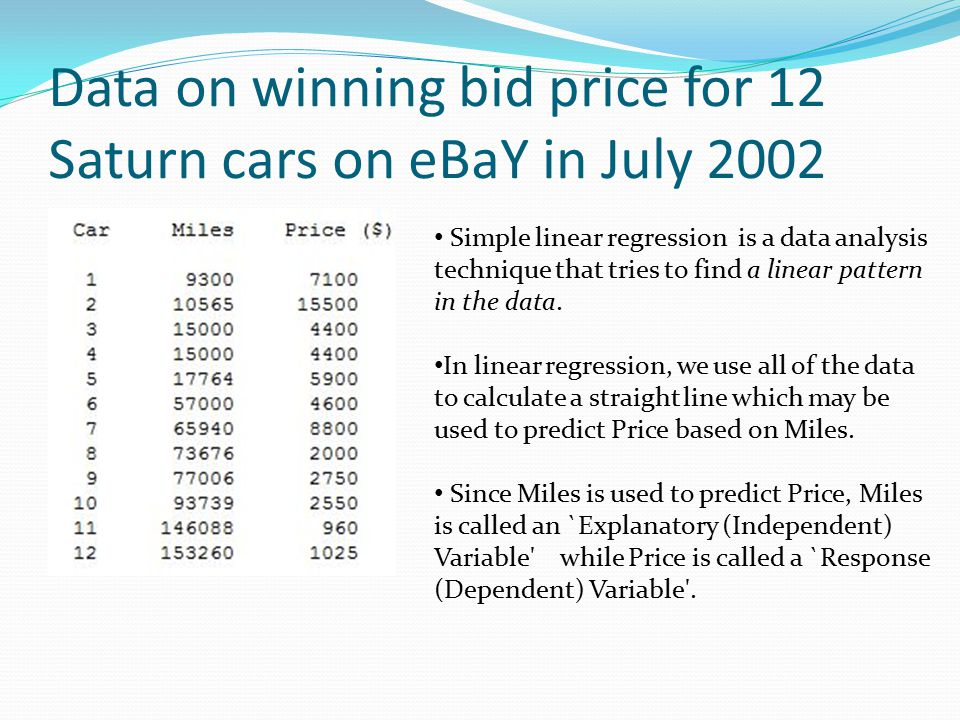 Data on winning bid price for 12 Saturn cars on eBaY in July 2002