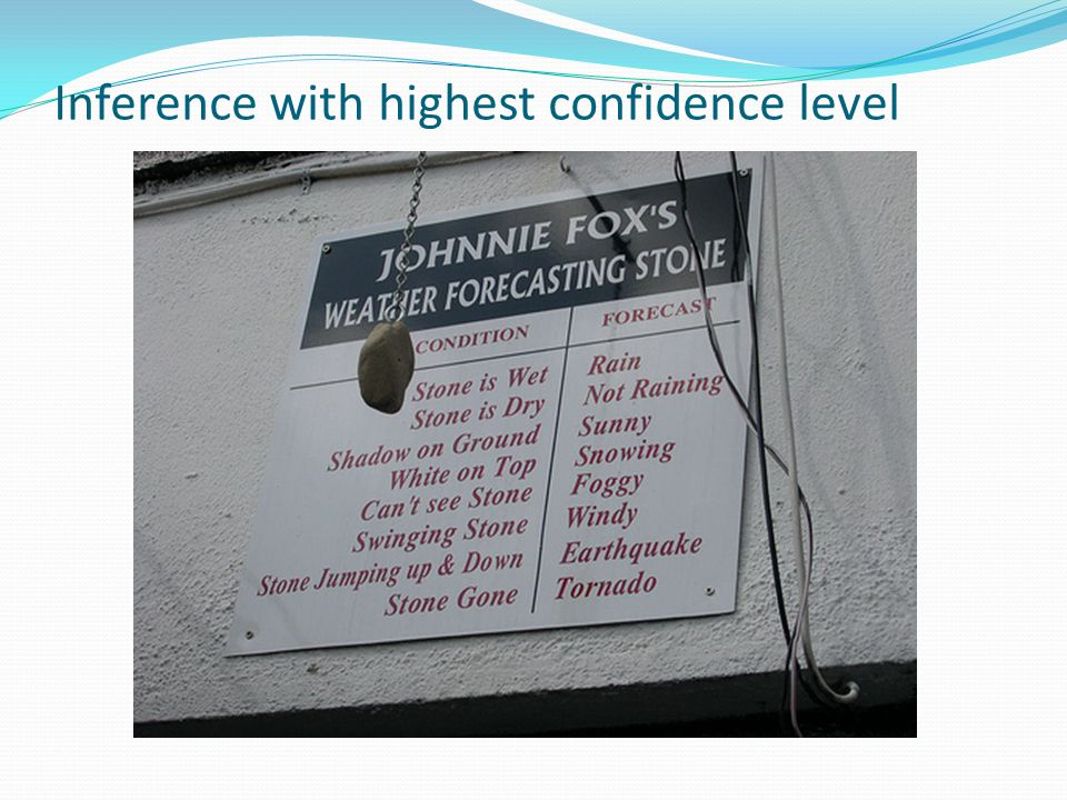 Inference with highest confidence level