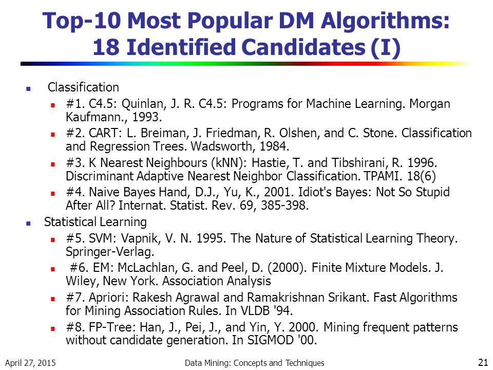 Top-10 Most Popular DM Algorithms: 18 Identified Candidates (I)