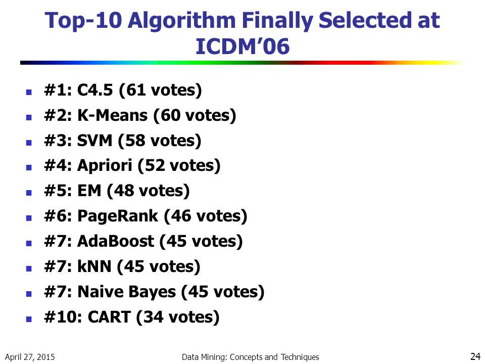 Top-10 Algorithm Finally Selected at ICDM'06