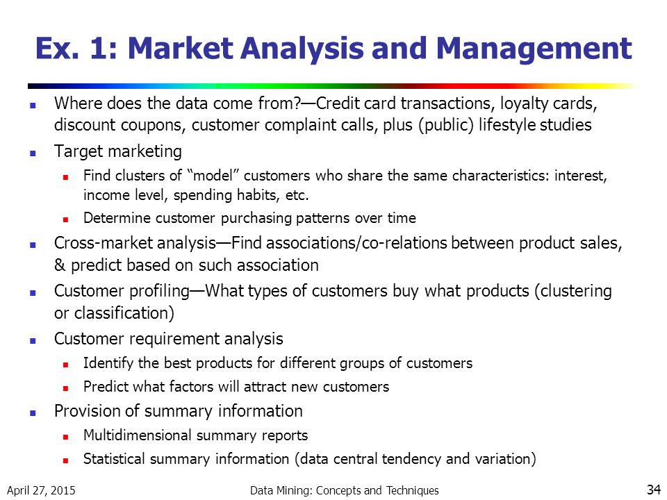 Ex. 1: Market Analysis and Management