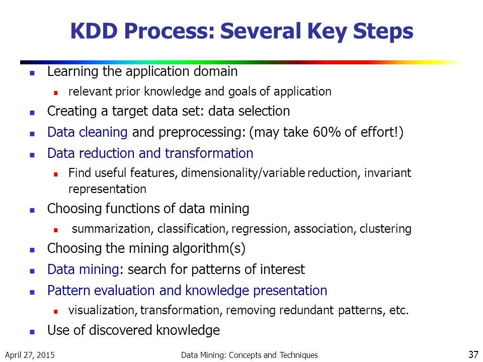 KDD Process: Several Key Steps