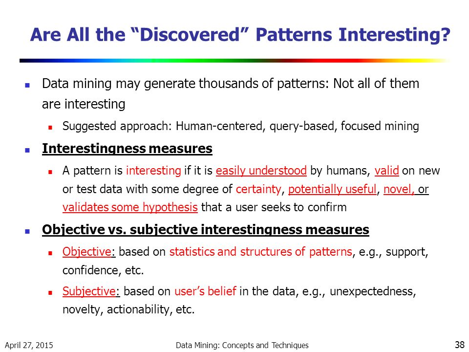 Are All the Discovered Patterns Interesting