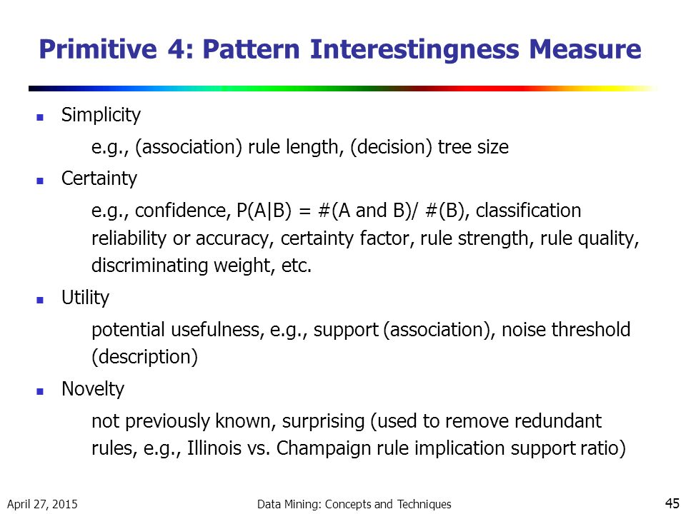 Primitive 4: Pattern Interestingness Measure