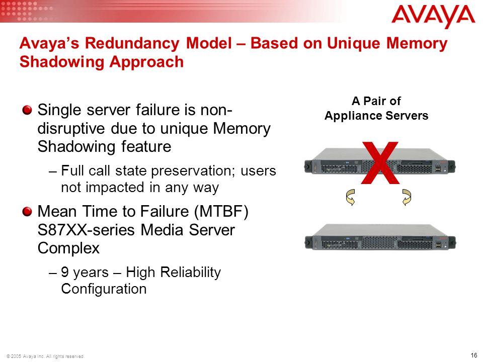 Avaya's Redundancy Model – Based on Unique Memory Shadowing Approach