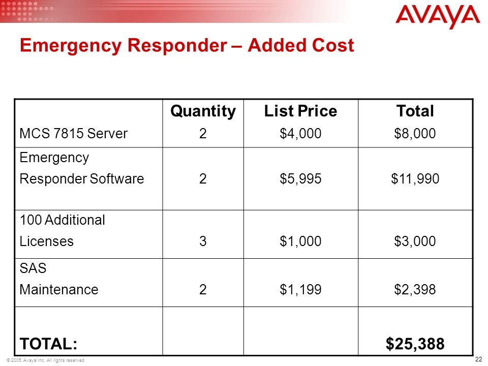 Emergency Responder – Added Cost