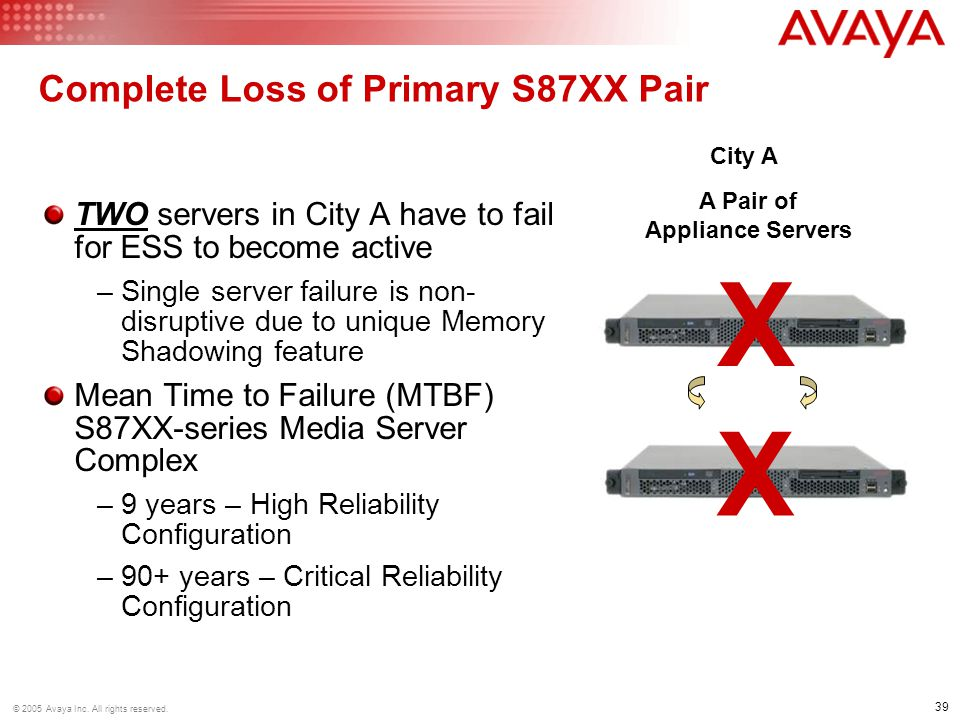 Complete Loss of Primary S87XX Pair