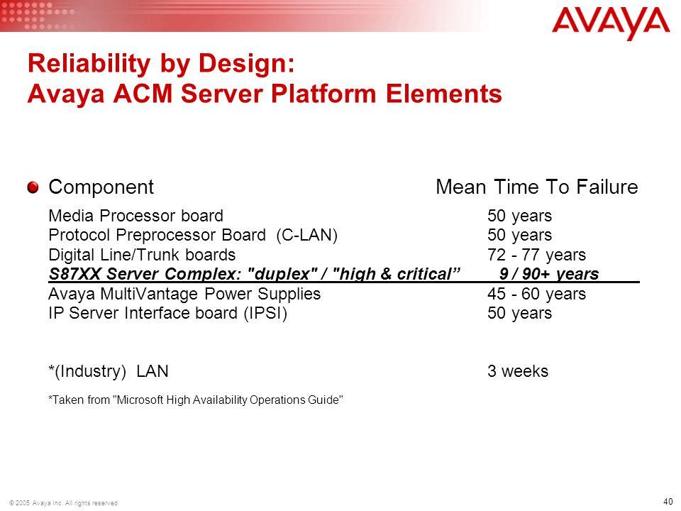 Reliability by Design: Avaya ACM Server Platform Elements