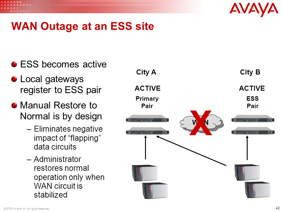 WAN Outage at an ESS site