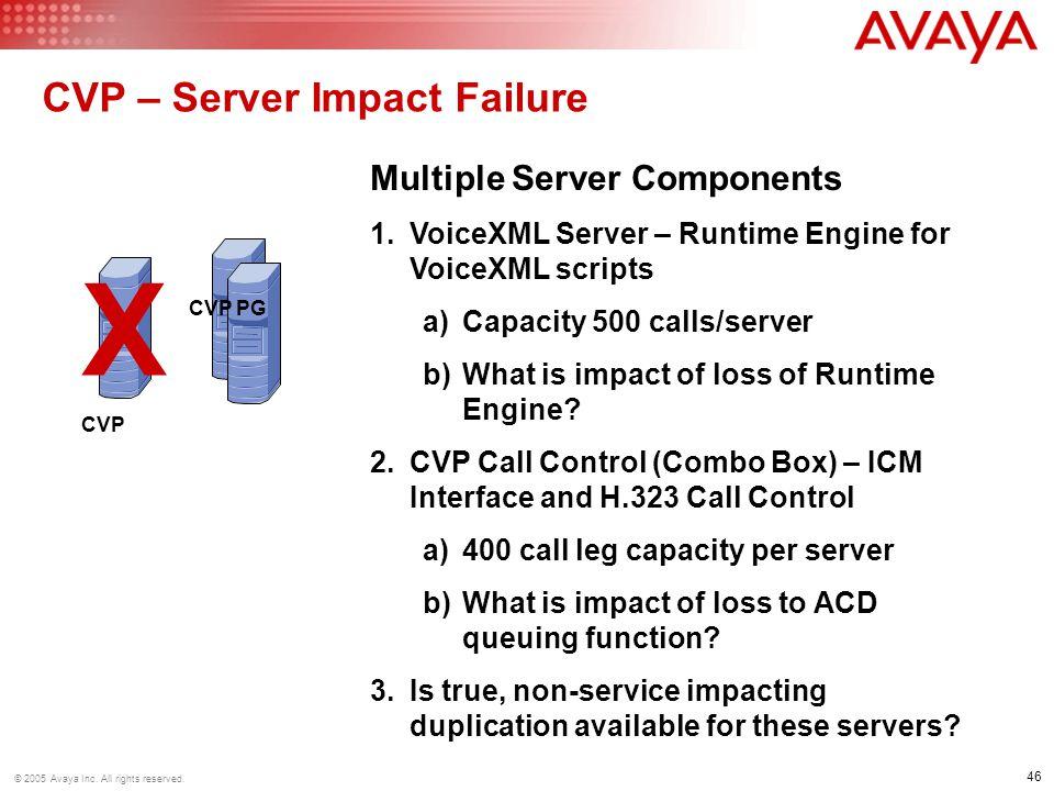 CVP – Server Impact Failure