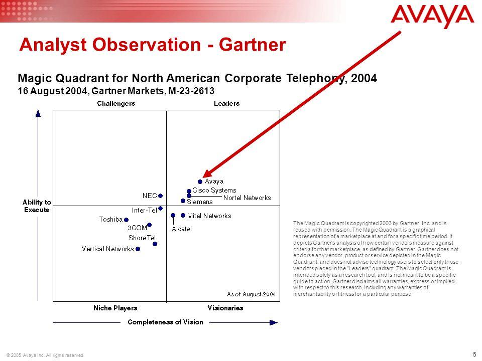 Analyst Observation - Gartner