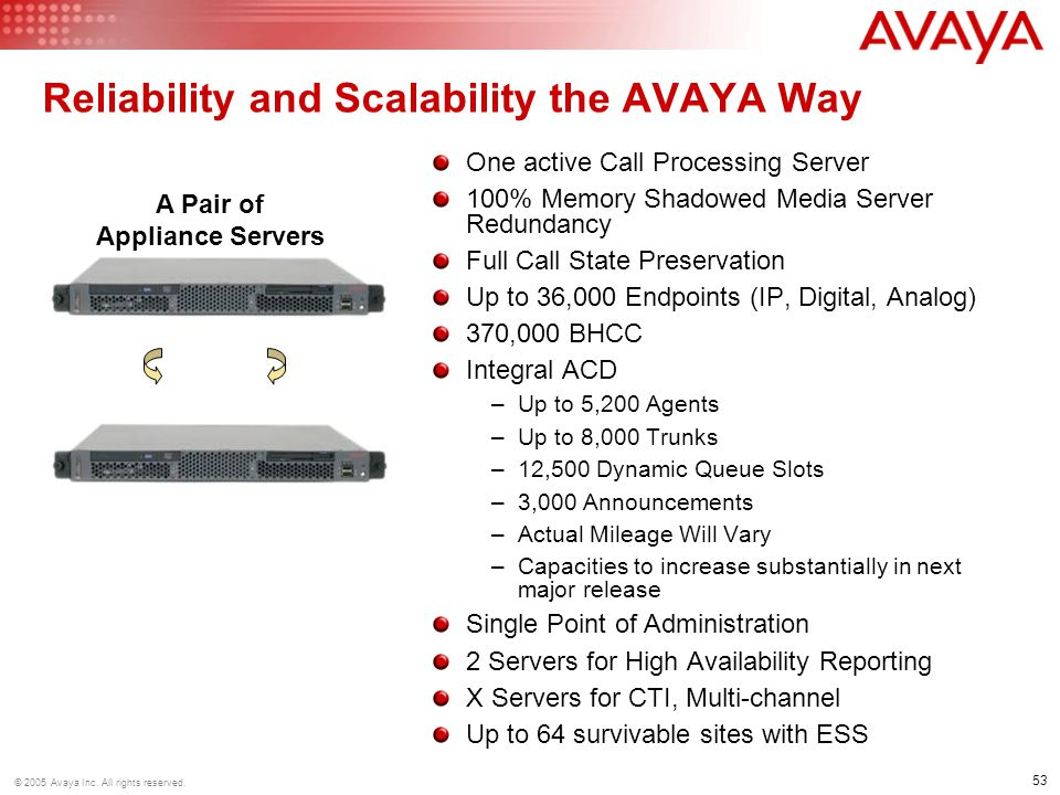 Reliability and Scalability the AVAYA Way