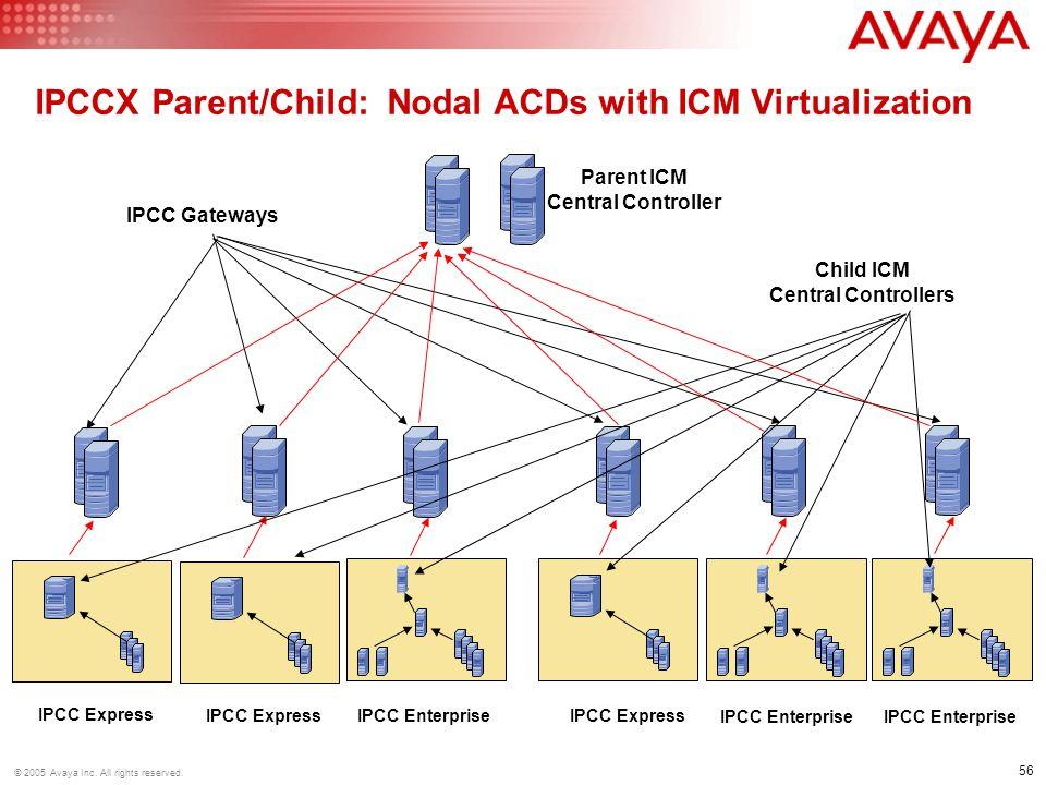 IPCCX Parent/Child: Nodal ACDs with ICM Virtualization