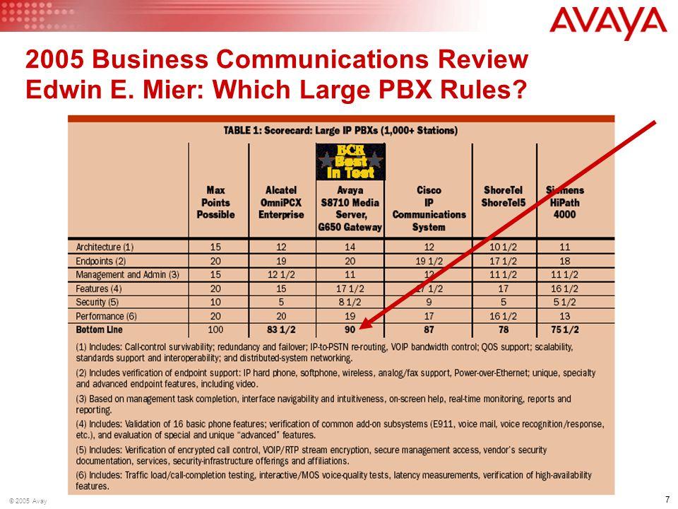 2005 Business Communications Review Edwin E