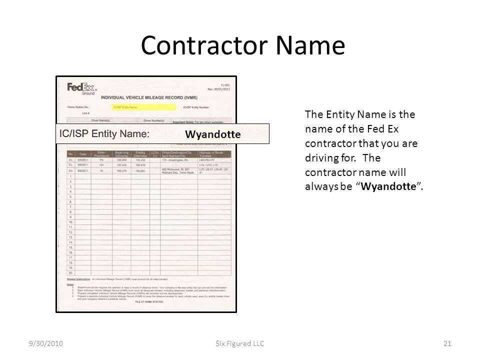 Contractor Name The Entity Name is the name of the Fed Ex contractor that you are driving for. The contractor name will always be Wyandotte .