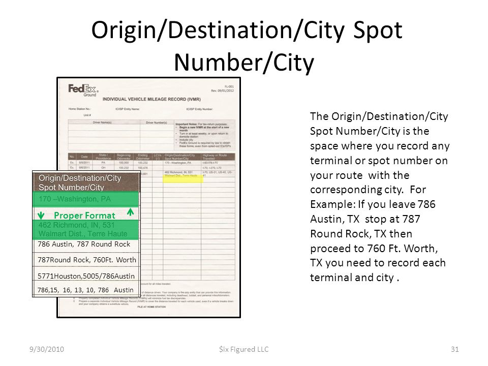 Origin/Destination/City Spot Number/City