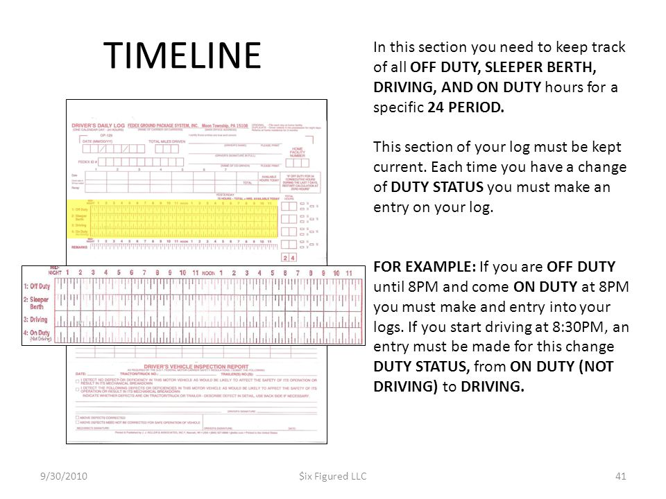 TIMELINE In this section you need to keep track of all OFF DUTY, SLEEPER BERTH, DRIVING, AND ON DUTY hours for a specific 24 PERIOD.